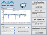 AJA System Test